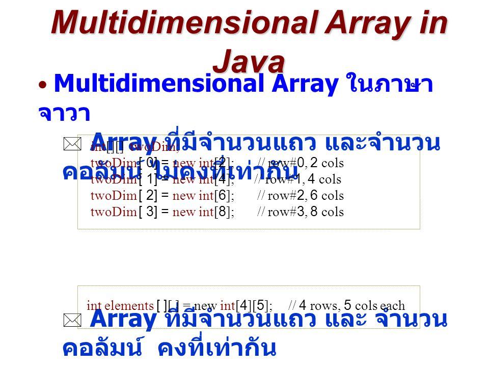 Multidimensional Array in Java Multidimensional Array ในภาษา จาวา  Array ที่มีจำนวนแถว และจำนวน คอลัมน์ ไม่คงที่เท่ากัน  Array ที่มีจำนวนแถว และ จำน