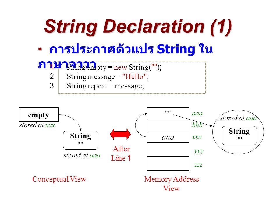 การประกาศตัวแปร String ใน ภาษาจาวา String Declaration (1) 1 String empty = new String(