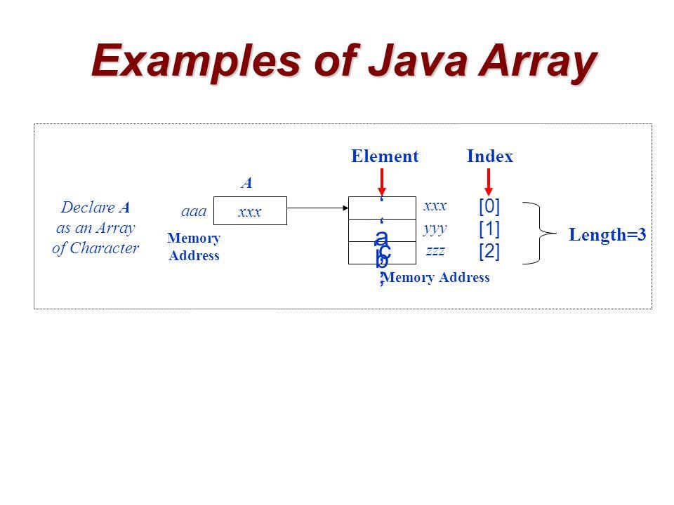 Declaring Array in Java การประกาศ Array ในภาษาจาวา ทำได้ โดย type[ ] variable; หรือ type variable[ ];  ประกาศตัวแปร Array เพื่อเป็น ตัวอ้างอิงไปยัง Array  เป็นการจองเนื้อที่สำหรับตัวแปร อ้างอิง (Reference Variable)  ไม่ระบุขนาดของ Array  ค่า Default value เป็น null  Array เป็น Object???