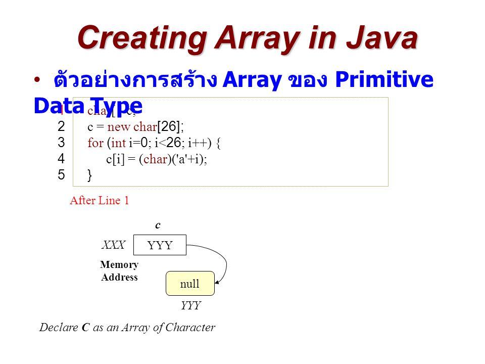 Copying Array in Java ในภาษาจาวา ทำได้โดย เรียกใช้เมทธอด System.arrraycopy( ); ตัวอย่าง 1 int elements [ ] = { 1,2,3,4 }; // original array 2 int hold [ ] = { 10,9,8,7,6,5 }; // new larger array 3 System.arraycopy(elements, 0, hold, 0, elements.length); aaa XXX elements [0] [1] [2] 2 aaa bbb ddd ccc [3] After Line 2 4 3 1 jjj XXX hold [0] [1] [2] 9 jjj kkk nnn mmm [3] 8 10 7 6 5 ooo ppp [4] [5] Length of copy OriginTarget
