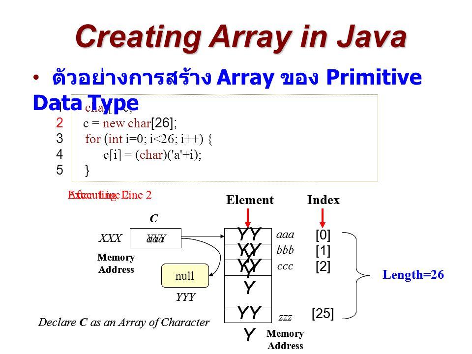 Copying Array in Java ตัวอย่าง 1 int elements [ ] = { 1,2,3,4 }; // original array 2 int hold [ ] = { 10,9,8,7,6,5 }; // new larger array 3 System.arraycopy(elements, 0, hold, 0, elements.length); aaa XXX elements [0] [1] [2] 2 aaa bbb ddd ccc [3] Executing Line 3 4 3 1 jjj XXX hold [0] [1] [2] 9 jjj kkk nnn mmm [3] 8 10 7 6 5 ooo ppp [4] [5] aaa XXX elements [0] [1] [2] 2 aaa bbb ddd ccc [3] After Line 3 4 3 1 jjj XXX hold [0] [1] [2] 2 jjj kkk nnn mmm [3] 3 1 4 6 5 ooo ppp [4] [5]