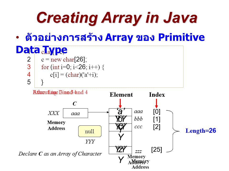 Multidimensional Array in Java Multidimensional Array ในภาษา จาวา  Array ที่มีจำนวนแถว และจำนวน คอลัมน์ ไม่คงที่เท่ากัน  Array ที่มีจำนวนแถว และ จำนวน คอลัมน์ คงที่เท่ากัน int elements [ ][ ] = new int[4][5]; // 4 rows, 5 cols each int[][] twoDim; twoDim [ 0] = new int[2]; // row#0, 2 cols twoDim [ 1] = new int[4]; // row#1, 4 cols twoDim [ 2] = new int[6]; // row#2, 6 cols twoDim [ 3] = new int[8]; // row#3, 8 cols