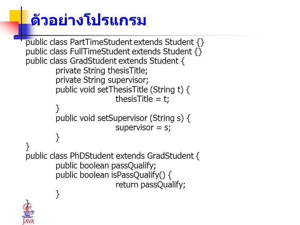 ตัวอย่างโปรแกรม public class PartTimeStudent extends Student {} public class FullTimeStudent extends Student {} public class GradStudent extends Stude