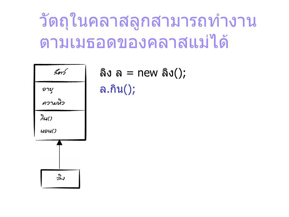 วัตถุในคลาสลูกสามารถทำงาน ตามเมธอดของคลาสแม่ได้ ลิง ล = new ลิง(); ล.กิน();
