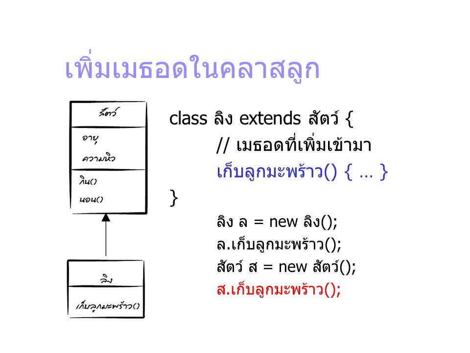 เพิ่มเมธอดในคลาสลูก class ลิง extends สัตว์ { // เมธอดที่เพิ่มเข้ามา เก็บลูกมะพร้าว() { … } } ลิง ล = new ลิง(); ล.เก็บลูกมะพร้าว(); สัตว์ ส = new สัต
