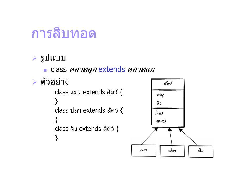 การสืบทอด  รูปแบบ class คลาสลูก extends คลาสแม่  ตัวอย่าง class แมว extends สัตว์ { } class ปลา extends สัตว์ { } class ลิง extends สัตว์ { }
