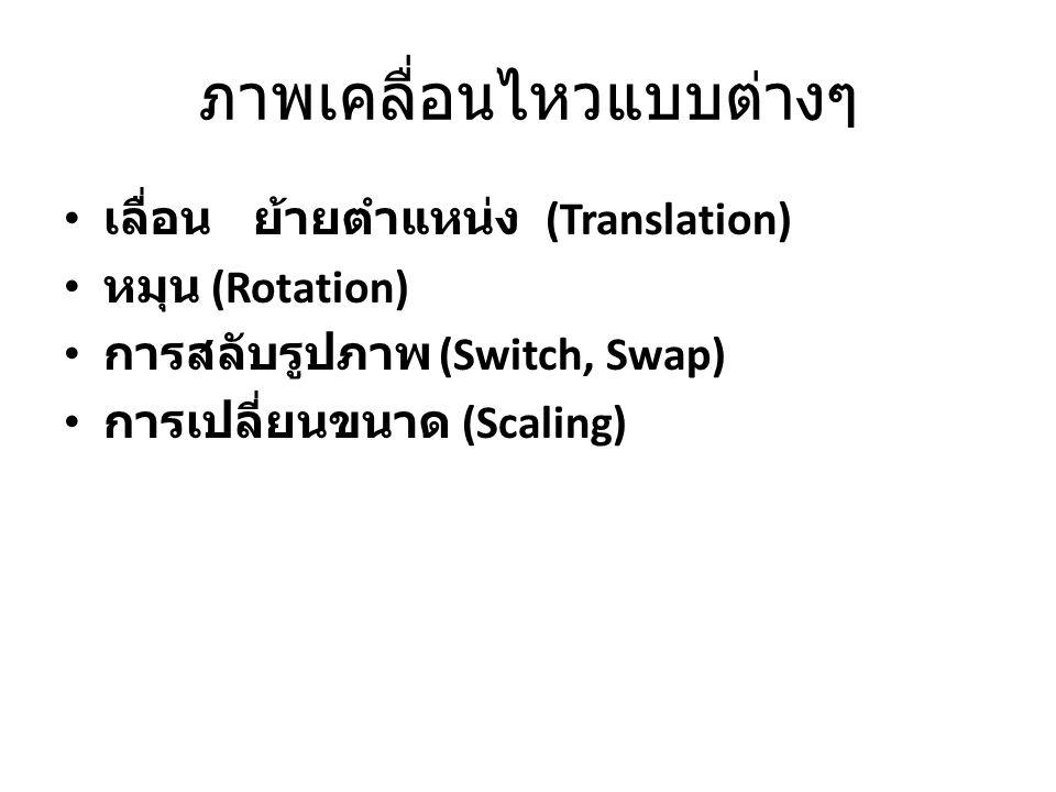 ภาพเคลื่อนไหวแบบต่างๆ เลื่อน ย้ายตำแหน่ง (Translation) หมุน (Rotation) การสลับรูปภาพ (Switch, Swap) การเปลี่ยนขนาด (Scaling)