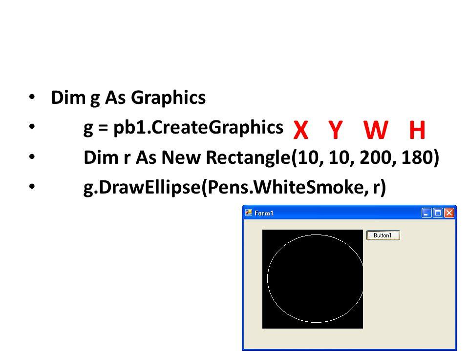 Dim g As Graphics g = pb1.CreateGraphics Dim r As New Rectangle(10, 10, 200, 180) g.DrawEllipse(Pens.WhiteSmoke, r) X Y W H