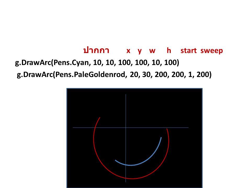 ปากกา x y w h start sweep g.DrawArc(Pens.Cyan, 10, 10, 100, 100, 10, 100) g.DrawArc(Pens.PaleGoldenrod, 20, 30, 200, 200, 1, 200) 10'