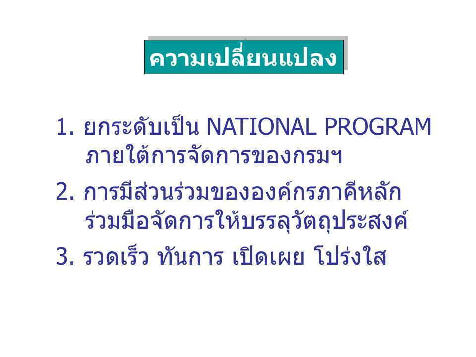 ความเปลี่ยนแปลง 1. ยกระดับเป็น NATIONAL PROGRAM ภายใต้การจัดการของกรมฯ 2. การมีส่วนร่วมขององค์กรภาคีหลัก ร่วมมือจัดการให้บรรลุวัตถุประสงค์ 3. รวดเร็ว