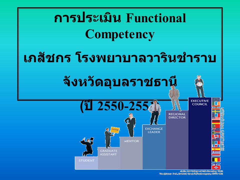 การประเมิน Functional Competency เภสัชกร โรงพยาบาลวารินชำราบ จังหวัดอุบลราชธานี ( ปี 2550-2551)