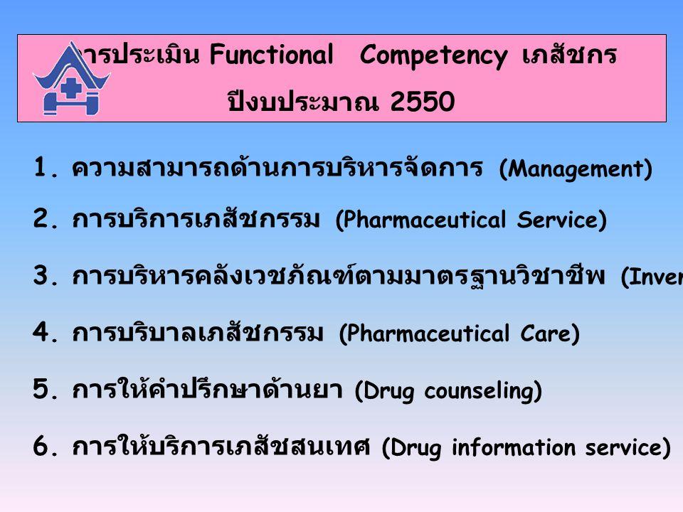 การประเมิน Functional Competency เภสัชกร ปีงบประมาณ 2550 1.
