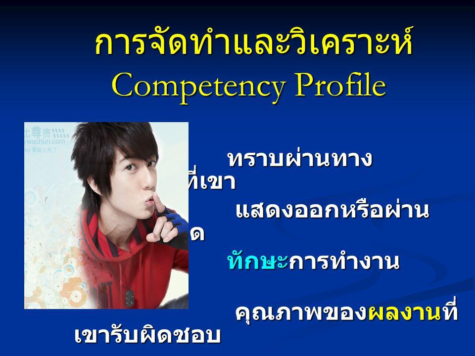 การจัดทำและวิเคราะห์ Competency Profile การจัดทำและวิเคราะห์ Competency Profile ทราบผ่านทาง พฤติกรรมที่เขา ทราบผ่านทาง พฤติกรรมที่เขา แสดงออกหรือผ่าน ทางความคิด แสดงออกหรือผ่าน ทางความคิด ทักษะการทำงาน ตลอดจน ทักษะการทำงาน ตลอดจน คุณภาพของผลงานที่ เขารับผิดชอบ คุณภาพของผลงานที่ เขารับผิดชอบ