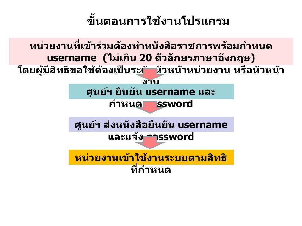 หน่วยงานที่เข้าร่วมต้องทำหนังสือราชการพร้อมกำหนด username ( ไม่เกิน 20 ตัวอักษรภาษาอังกฤษ ) โดยผู้มีสิทธิขอใช้ต้องเป็นระดับหัวหน้าหน่วยงาน หรือหัวหน้า งาน ศูนย์ฯ ยืนยัน username และ กำหนด password ศูนย์ฯ ส่งหนังสือยืนยัน username และแจ้ง password หน่วยงานเข้าใช้งานระบบตามสิทธิ ที่กำหนด ขั้นตอนการใช้งานโปรแกรม