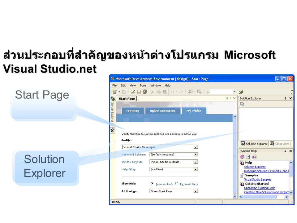 ส่วนประกอบที่สำคัญของหน้าต่างโปรแกรม Microsoft Visual Studio.net Start Page Solution Explorer
