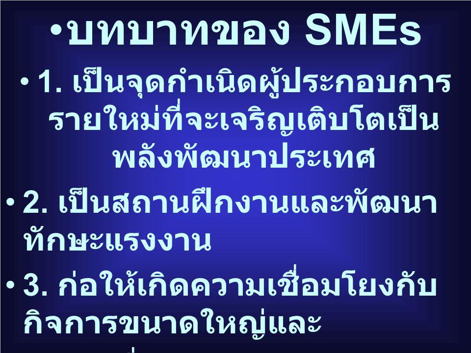 ประโยชน์ของ SMEs 1. ก่อให้เกิดประโยชน์กับระบบ เศรษฐกิจ1. ก่อให้เกิดประโยชน์กับระบบ เศรษฐกิจ กว่าร้อยละ 90.0 - สร้างงาน สร้างรายได้ กว่าร้อยละ 90.0 - ส