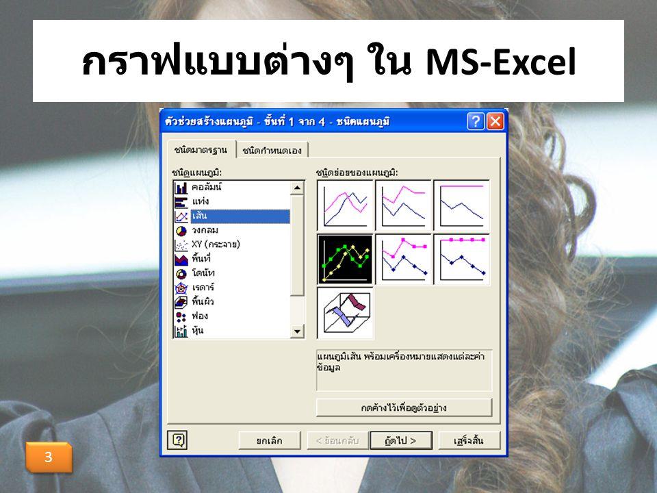 นำ CheckBox มาวางใน GB2 ดัง รูป 14 Name : ChkShowGrid Text : Show Grid -------------------------------------- Name : ChkXLabel Text : X Label -------------------------------------- Name : ChkYLabel Text : Y Label Name : ChkShowGrid Text : Show Grid -------------------------------------- Name : ChkXLabel Text : X Label -------------------------------------- Name : ChkYLabel Text : Y Label