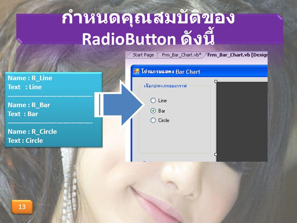 กำหนดคุณสมบัติของ RadioButton ดังนี้ 13 Name : R_Line Text : Line -------------------------------------- Name : R_Bar Text : Bar -------------------------------------- Name : R_Circle Text : Circle Name : R_Line Text : Line -------------------------------------- Name : R_Bar Text : Bar -------------------------------------- Name : R_Circle Text : Circle