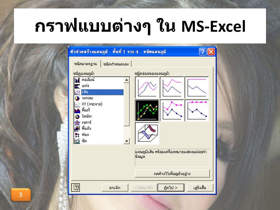 กราฟแบบต่างๆ ใน MS-Excel 3 3