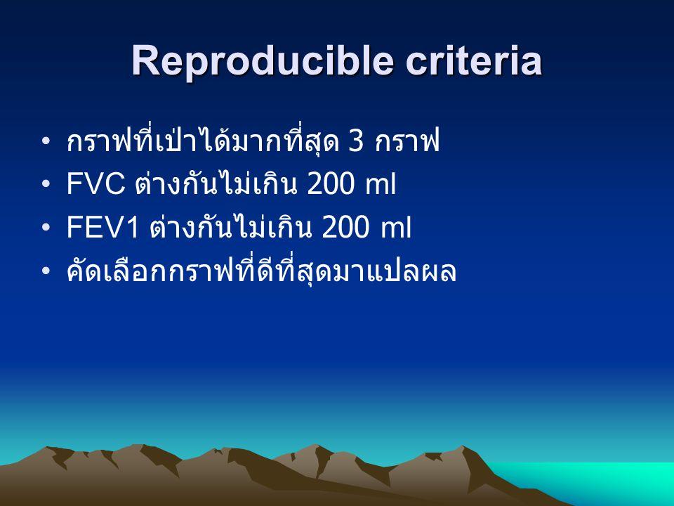Reproducible criteria กราฟที่เป่าได้มากที่สุด 3 กราฟ FVC ต่างกันไม่เกิน 200 ml FEV1 ต่างกันไม่เกิน 200 ml คัดเลือกกราฟที่ดีที่สุดมาแปลผล