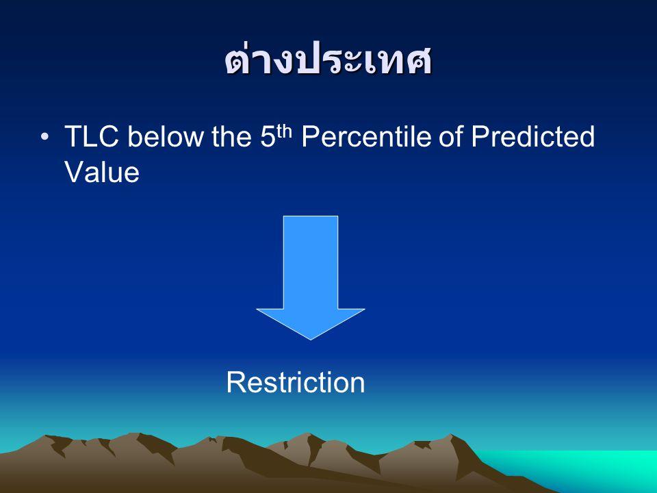 ต่างประเทศ TLC below the 5 th Percentile of Predicted Value Restriction