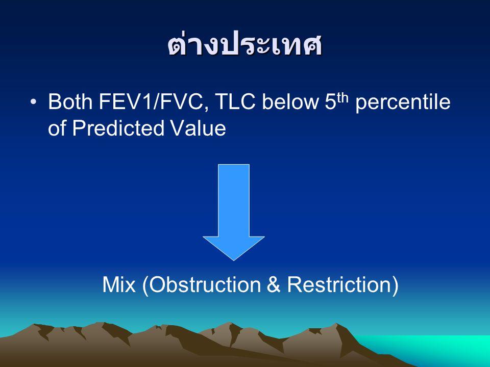 ต่างประเทศ Both FEV1/FVC, TLC below 5 th percentile of Predicted Value Mix (Obstruction & Restriction)
