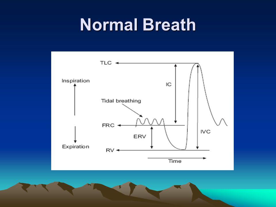 Normal Breath