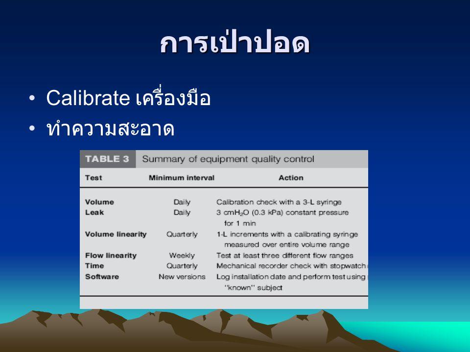 ค่ามาตรฐานคนไทย PAREMETERS EQUATIONS* R 2 SEE FVC ( L)Male-2.601+0.122A-0.00046A 2 + 0.00023 H 2 – 0.00061AH 0.6 7 0.43 4 1 fema le -5.914+0.088A+0.056H-0.0003A 2 – 0.0005AH 0.6 2 0.32 3 8 FEV 1 (L)Male-7.697+0.123A+0.067H-0.00034A 2 – 0.0007AH 0.7 0 0.37 1 6 fema le -10.6+0.085A+0.12H-0.00019A 2 – 0.00022H 2 –0.00056AH 0.6 8 0.27 5 9 FEF 25-75% (L/S) Male-19.049+0.201A+0.207H-0.00042A 2 – 0.00039H 2 –0.0012AH 0.4 2 0.88 2 8 fema le -21.528+0.11A+0.272H-0.00017A 2 - 0.0007H 2 -0.00082AH 0.4 6 0.66 4 2 PEF (L/S)Male-16.859+0.307A+0.141H-0.0018A 2 – 0.001AH 0.4 4 1.54 3 7 fema le -31.355+0.162A+0.391H-0.00084A 2 - 0.00099H 2 -0.00072AH 0.2 9 1.11 7 5 FEV 1 /FVC (%) Male19.362+0.49A+0.829H-0.0023H 2 -0.0041AH 0.2 4 5.36 3 8 fema le 83.126+0.243A+0.084H+0.002A 2 - 0.0036AH 0.2 2 4.98 5 7