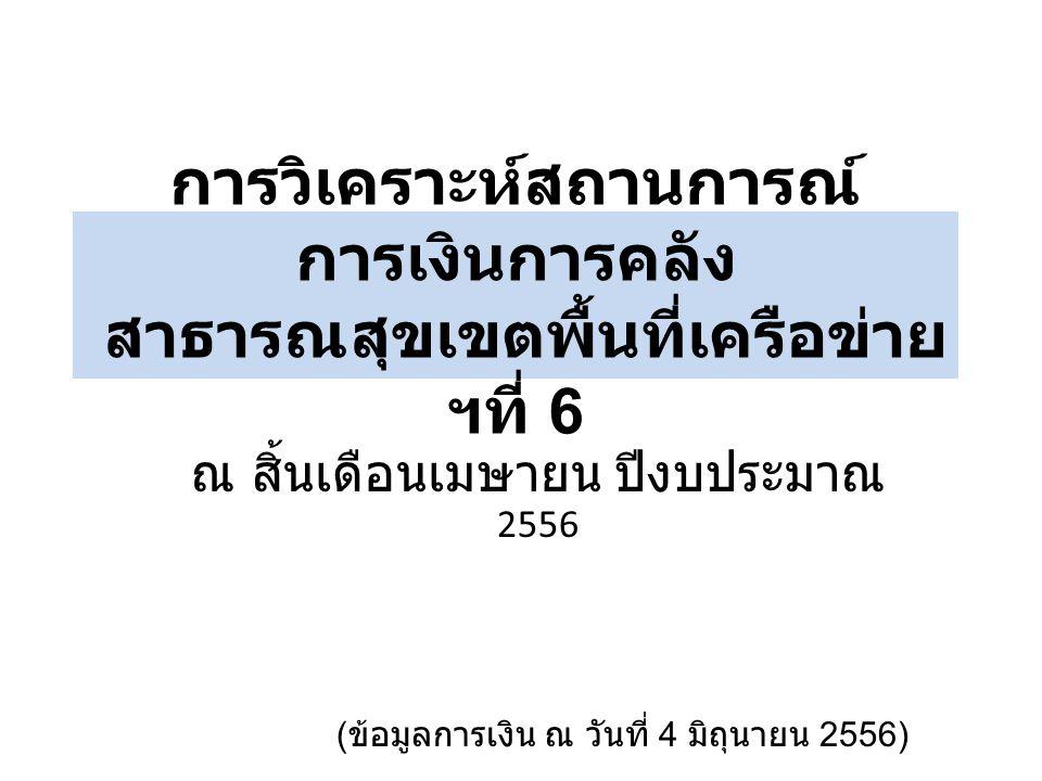 การวิเคราะห์สถานการณ์การเงิน การคลัง สาธารณสุขเขตพื้นที่เครือข่ายฯที่ 6 ณ สิ้นเดือนเมษายน ปีงบประมาณ 2556 ( ข้อมูลการเงิน ณ วันที่ 4 มิถุนายน 2556)
