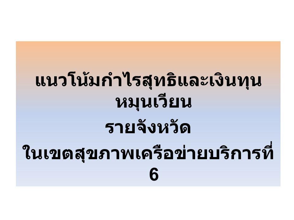 แนวโน้มกำไรสุทธิและเงินทุน หมุนเวียน รายจังหวัด ในเขตสุขภาพเครือข่ายบริการที่ 6