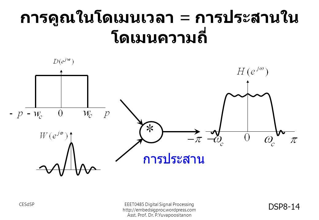 การคูณในโดเมนเวลา = การประสานใน โดเมนความถี่ การประสาน CESdSPEEET0485 Digital Signal Processing http://embedsigproc.wordpress.com Asst. Prof. Dr. P.Yu