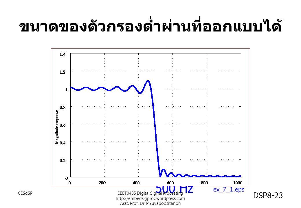 ขนาดของตัวกรองต่ำผ่านที่ออกแบบได้ ex_7_1.eps 500 Hz CESdSPEEET0485 Digital Signal Processing http://embedsigproc.wordpress.com Asst. Prof. Dr. P.Yuvap