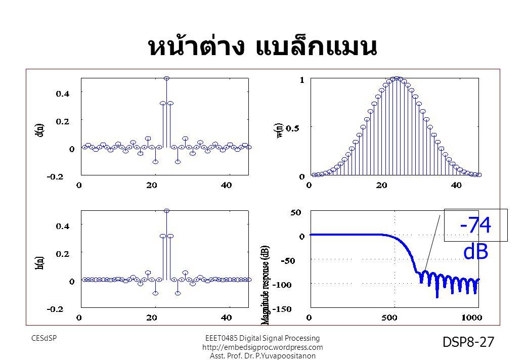 หน้าต่าง แบล็กแมน -74 dB CESdSPEEET0485 Digital Signal Processing http://embedsigproc.wordpress.com Asst. Prof. Dr. P.Yuvapoositanon DSP8-27