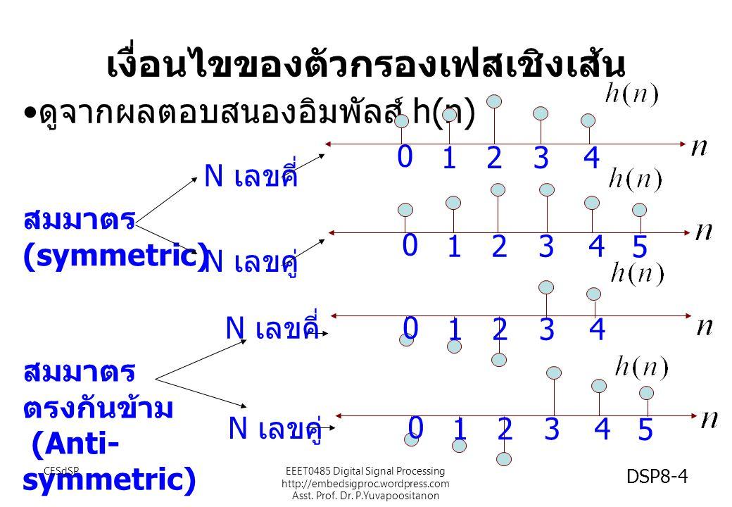 เงื่อนไขของตัวกรองเฟสเชิงเส้น สมมาตร (symmetric) สมมาตร ตรงกันข้าม (Anti- symmetric) N เลขคี่ N เลขคู่ 1234 5 0 ดูจากผลตอบสนองอิมพัลส์ h(n) 1234 0 123