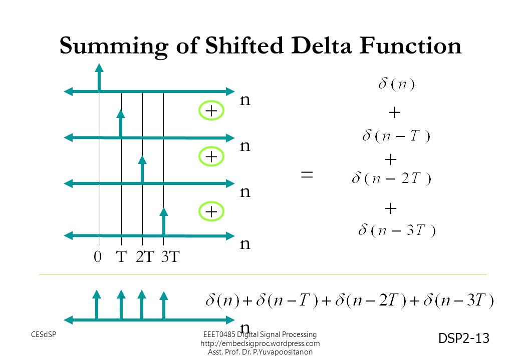 DSP2-13 Summing of Shifted Delta Function + + + n n n n T2T3T + + + = 0 n EEET0485 Digital Signal Processing http://embedsigproc.wordpress.com Asst.