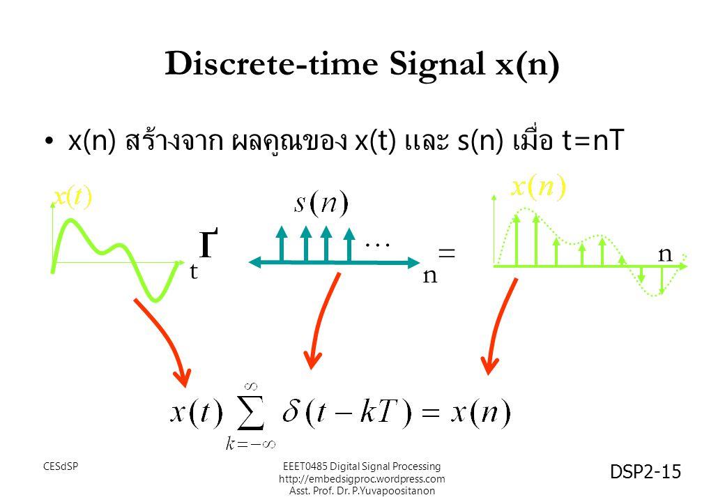 DSP2-15 Discrete-time Signal x(n) x(n) สร้างจาก ผลคูณของ x(t) และ s(n) เมื่อ t=nT t n n = … EEET0485 Digital Signal Processing http://embedsigproc.wordpress.com Asst.