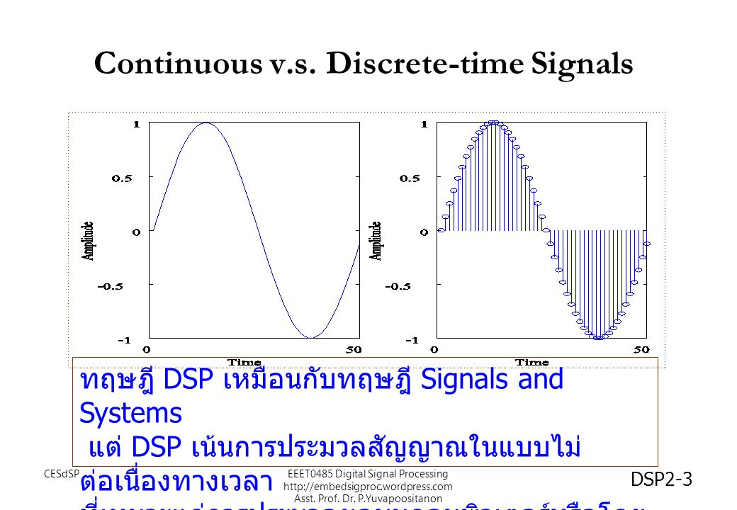 EEET0485 Digital Signal Processing http://embedsigproc.wordpress.com Asst. Prof. Dr. P.Yuvapoositanon DSP2-3 Continuous v.s. Discrete-time Signals ทฤษ