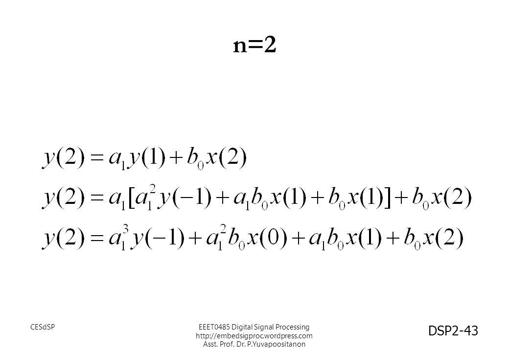 n=2 CESdSPEEET0485 Digital Signal Processing http://embedsigproc.wordpress.com Asst.