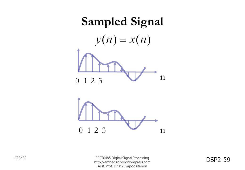 DSP2-59 Sampled Signal 1203 EEET0485 Digital Signal Processing http://embedsigproc.wordpress.com Asst.