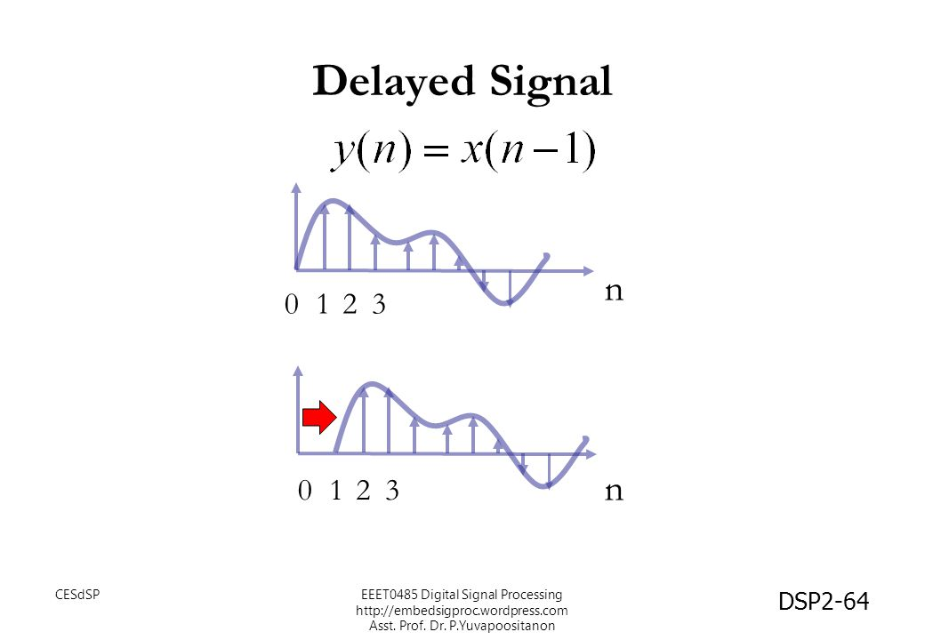 DSP2-64 Delayed Signal EEET0485 Digital Signal Processing http://embedsigproc.wordpress.com Asst. Prof. Dr. P.Yuvapoositanon CESdSP n n 1203 1203