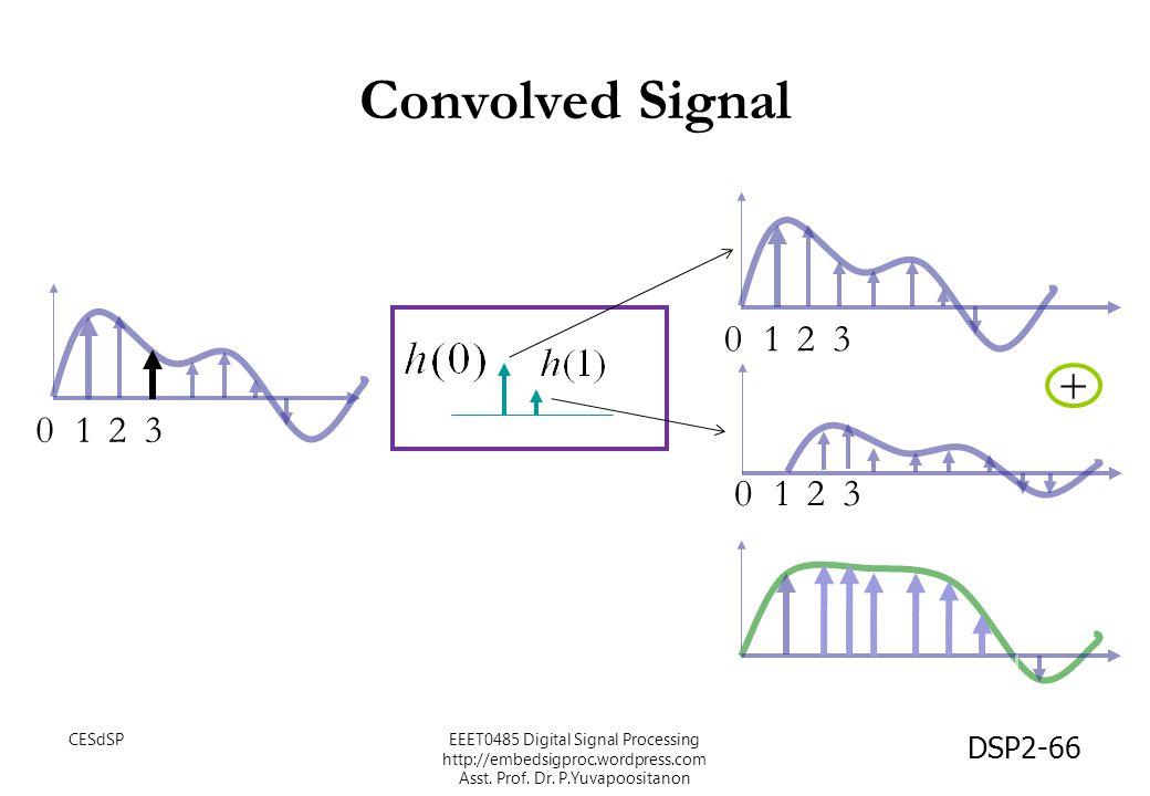 DSP2-66 Convolved Signal + 1203 1203 EEET0485 Digital Signal Processing http://embedsigproc.wordpress.com Asst.