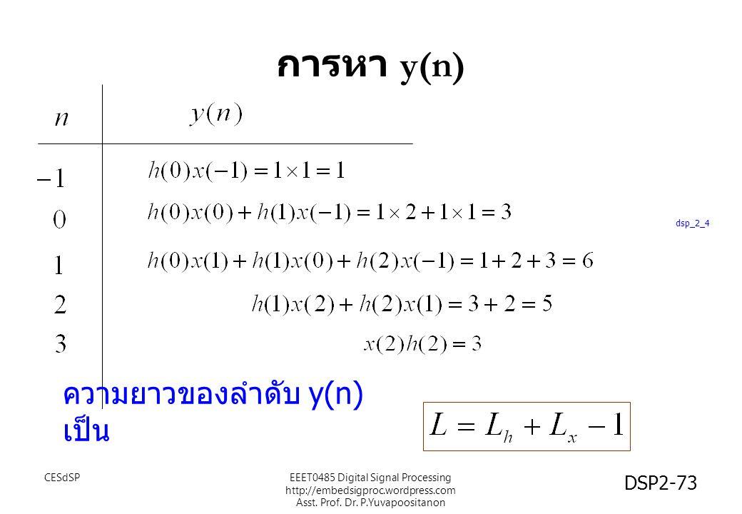 DSP2-73 การหา y(n) dsp_2_4 ความยาวของลำดับ y(n) เป็น EEET0485 Digital Signal Processing http://embedsigproc.wordpress.com Asst.