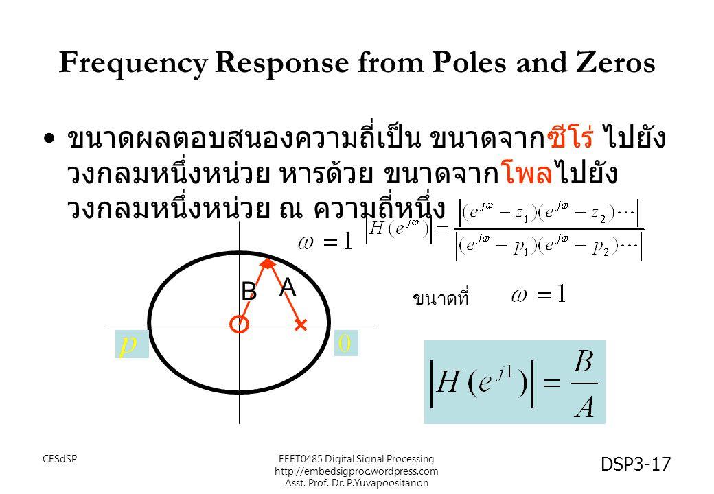 DSP3-17 Frequency Response from Poles and Zeros ขนาดผลตอบสนองความถี่เป็น ขนาดจากซีโร่ ไปยัง วงกลมหนึ่งหน่วย หารด้วย ขนาดจากโพลไปยัง วงกลมหนึ่งหน่วย ณ