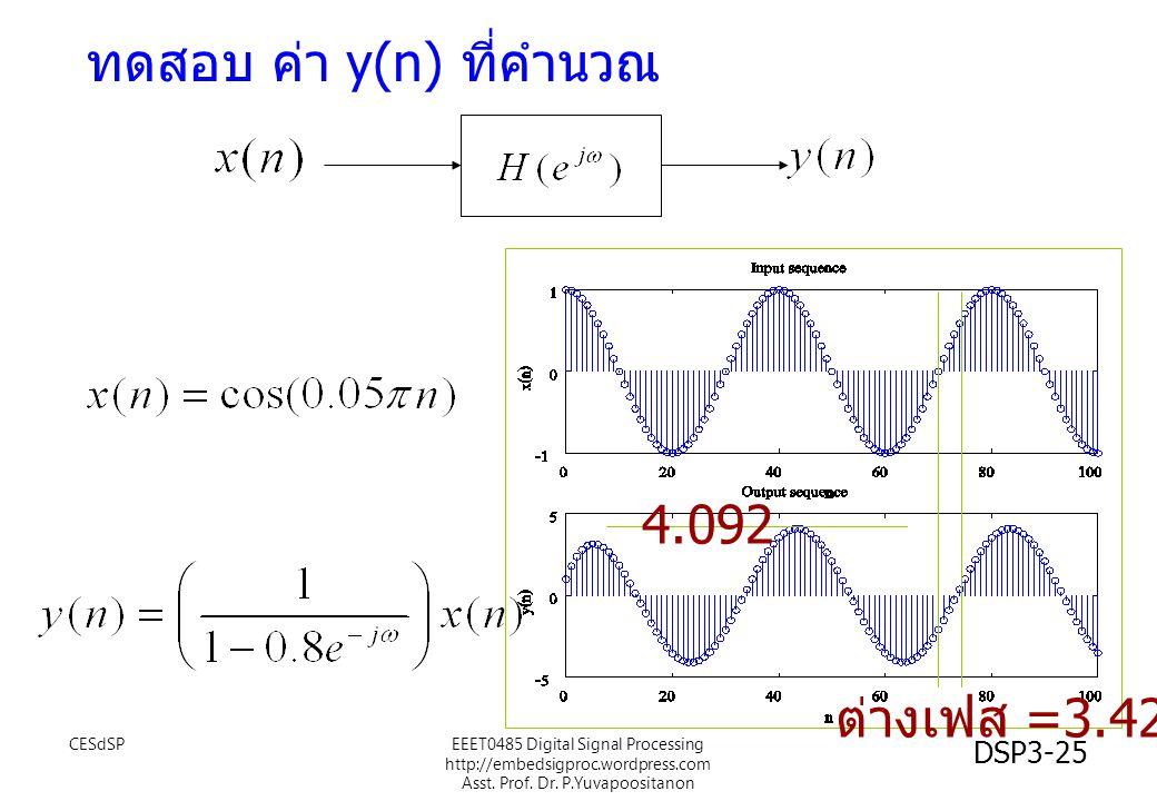 DSP3-25 ต่างเฟส =3.42 ทดสอบ ค่า y(n) ที่คำนวณ 4.092 EEET0485 Digital Signal Processing http://embedsigproc.wordpress.com Asst. Prof. Dr. P.Yuvapoosita
