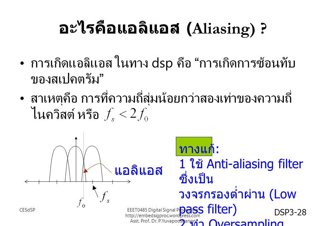 """DSP3-28 อะไรคือแอลิแอส (Aliasing) ? การเกิดแอลิแอส ในทาง dsp คือ """" การเกิดการซ้อนทับ ของสเปคตรัม """" สาเหตุคือ การที่ความถี่สุ่มน้อยกว่าสองเท่าของความถี"""