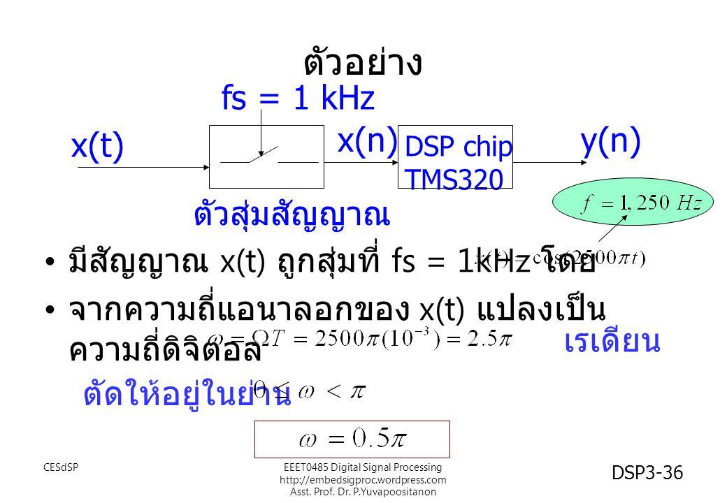DSP3-36 ตัวอย่าง มีสัญญาณ x(t) ถูกสุ่มที่ fs = 1kHz โดย จากความถี่แอนาลอกของ x(t) แปลงเป็น ความถี่ดิจิตอล DSP chip TMS320 ตัวสุ่มสัญญาณ fs = 1 kHz x(t