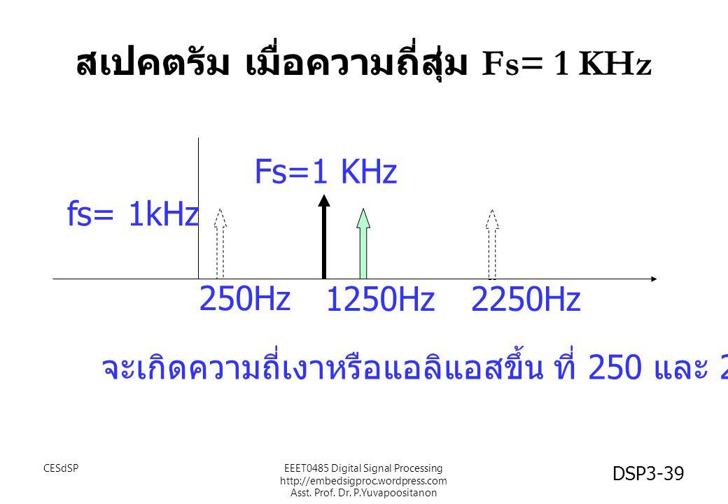 DSP3-39 สเปคตรัม เมื่อความถี่สุ่ม Fs= 1 KHz Fs=1 KHz fs= 1kHz 250Hz 2250Hz1250Hz จะเกิดความถี่เงาหรือแอลิแอสขึ้น ที่ 250 และ 2250 EEET0485 Digital Sig