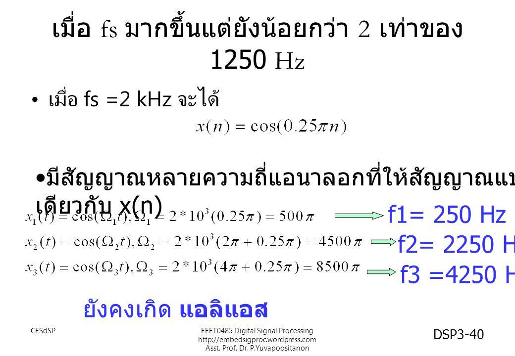 DSP3-40 เมื่อ fs มากขึ้นแต่ยังน้อยกว่า 2 เท่าของ 1250 Hz เมื่อ fs =2 kHz จะได้ f1= 250 Hz f2= 2250 Hz f3 =4250 Hz มีสัญญาณหลายความถี่แอนาลอกที่ให้สัญญ