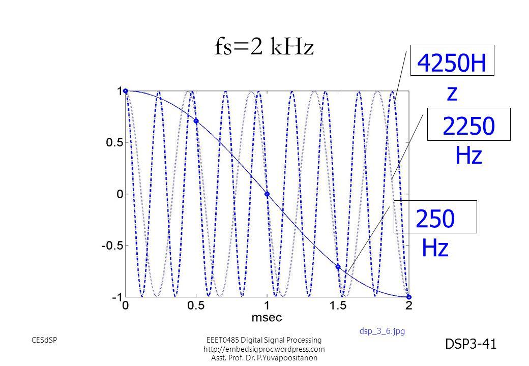 EEET0485 Digital Signal Processing http://embedsigproc.wordpress.com Asst. Prof. Dr. P.Yuvapoositanon DSP3-41 fs=2 kHz 4250H z 2250 Hz 250 Hz dsp_3_6.