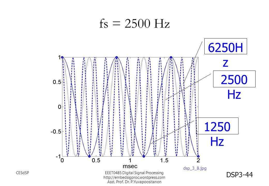 DSP3-44 fs = 2500 Hz 6250H z 2500 Hz 1250 Hz dsp_3_8.jpg EEET0485 Digital Signal Processing http://embedsigproc.wordpress.com Asst. Prof. Dr. P.Yuvapo